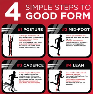 4-steps-good-form